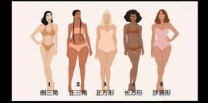 想知道自己是哪种身材吗🤔  对号入座,我竟然是梨形身材🤣🤣 💯了解自己的身形才能更好买衣服进行穿搭哦✨