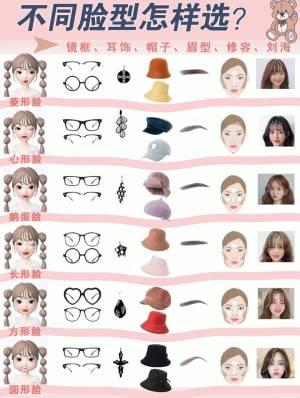 一起来了解变美知识吧,👀展示脸型判断,根据脸型选眉型不同脸型修容不同脸型怎样选刘海 #我的独门化妆技巧#